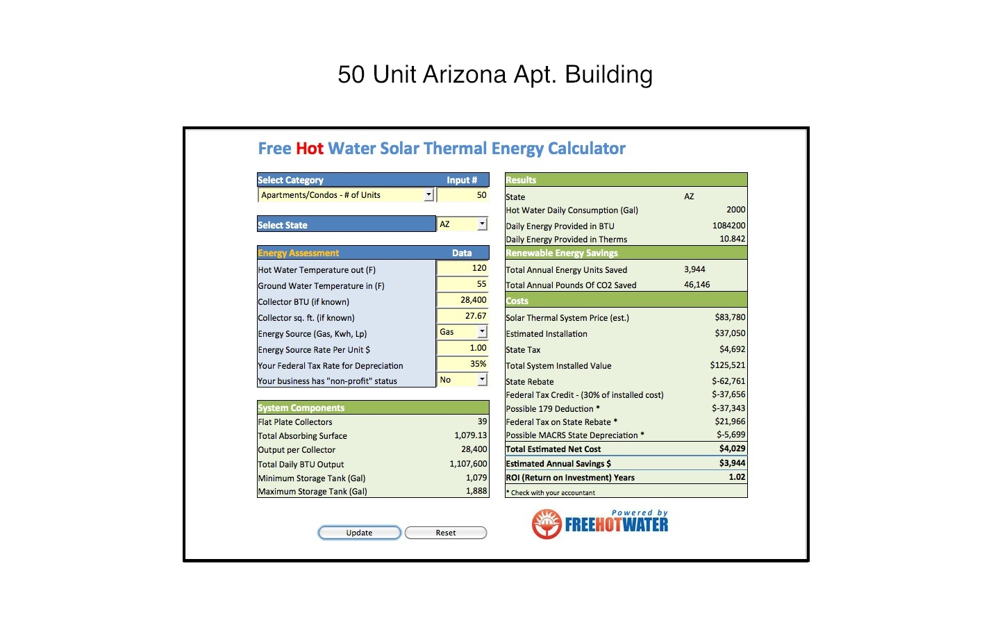 Example Costs Of Solar Hot Water For Apartment Buildings