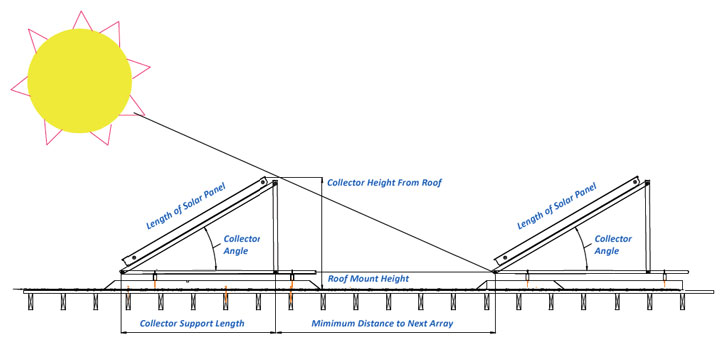Solar Panel Installation Solar Panel Installation Angle