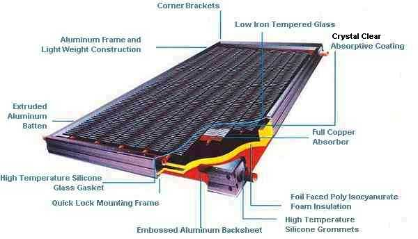 AE solarcollector diagram